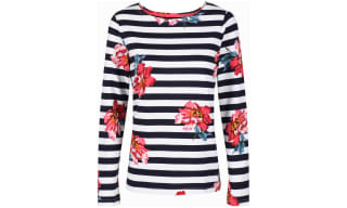 All Joules Clothing
